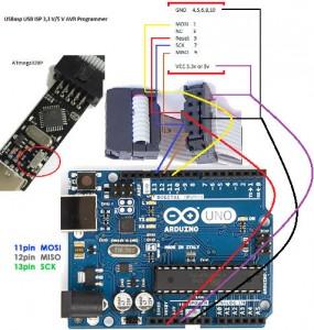 USBasp USB ISP (Burn FLASH and EEPROM)