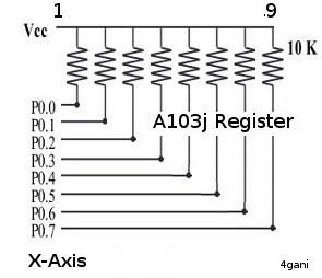 Pull-up resistors to PORT 0 of MCU