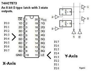 8 x D-type transparent Latches 74HC573