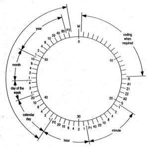 DCF77 Code