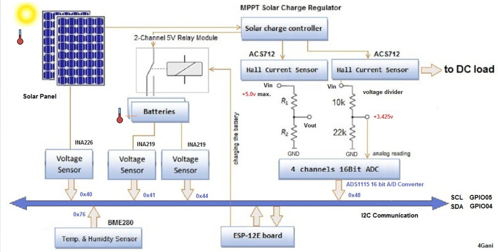 Schematic Diagram (Voltage sensors are replaced by voltage dividers)